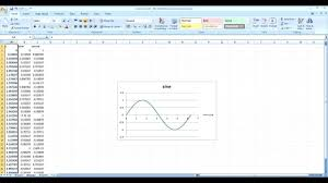 how to draw sine and cosine graphs in excel tutorial youtube