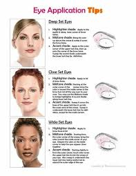 smokey eye makeup for deep set eyes makeup vidalondon