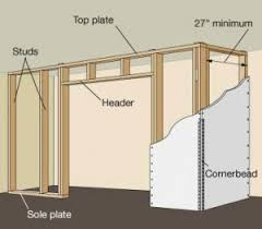 How To Install Bathroom Partitions How To Build U0026 Panel An Interior Wall