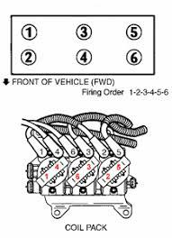 solved need spark plug wiring diagram for 2001 v6pontica fixya