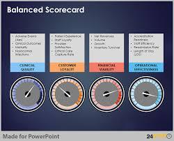 free powerpoint scoreboard template funkyme info