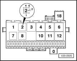 mk1 golf fuse box diagram wiring diagram simonand