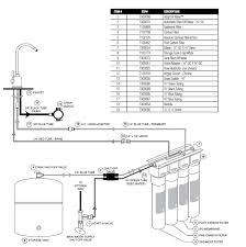 Faucet For Reverse Osmosis System Kwik Change Ro Systems For Quality Drinking Water And Easy Change