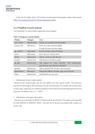 Postgresql Alter Table Add Column Postgresql 9 6 New Features With Examples