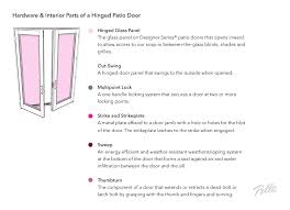 Glass Door Weatherstripping by Parts Of A Door Door Anatomy Glossary Pella