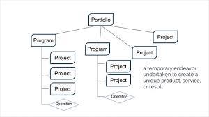 pmbok project management framework seed infotech youtube pmbok project management framework seed infotech