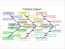 Fishbone Diagram Template Excel Sle Fishbone Diagram Template 12 Free Documents In Pdf Word