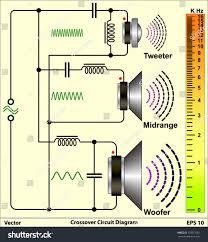 Rj45 Crossover Wiring Diagram Emejing Speaker Diagram Ideas Images For Image Wire Gojono Com