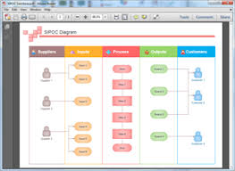 Free Sipoc Diagram Templates For Word Powerpoint Pdf Sipoc Template