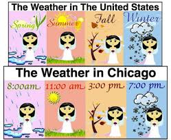 chicago map meme chicago wedding weather meme our chicago and