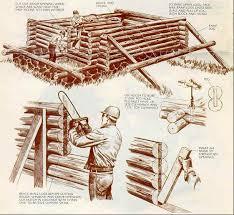 wood wood cabin plans pdf plans