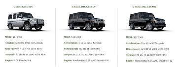 types of jeeps chart learning the difference mercedes benz u0027s g class models baker