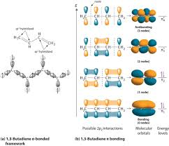 11 6 delocalized electrons bonding in the benzene molecule