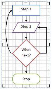 microsoft word flowchart template template design
