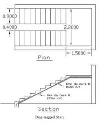 Stair Definition Classification Of Stairs Different Types Of Stairs Used In A