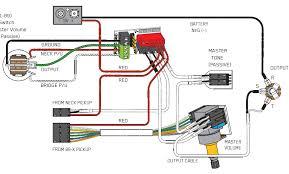 1 volume tone 2 humbucking 3 way switch emg active wiring diagram