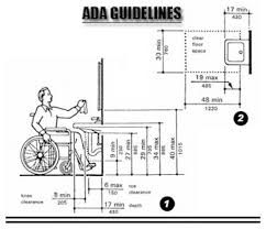 Handicap Accessible Bathroom Designs by Ada Bathroom Designs Floor Space At Toilet Or Bidet In Accessible