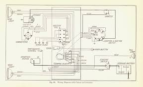 pictures of ford model a wiring diagram model a ford wiring diagram