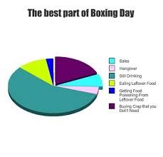 Boxing Day Meme - the best part of boxing day graphjam funny graphs