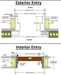 Building An Exterior Door Frame Exterior Door Frame Construction Woodworking Talk Woodworkers