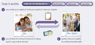 online wedding registry wedding gift register money for wedding gift wedding registry