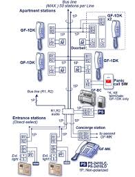 aiphone gf audio only multi unit entry system business phones
