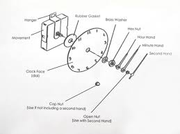 how to make your own custom clock diy network blog made
