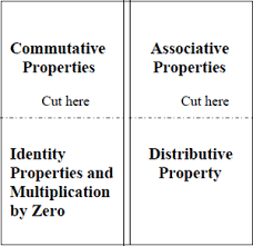 properties commutative associative identity propert