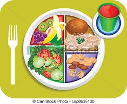 Healthy Plate Of Food Clipart Image Information