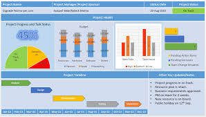 portfolio management reporting templates project management dashboard powerpoint template free