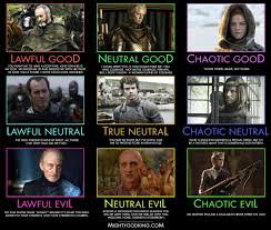 Alignment System Meme - alignment matters use your head
