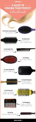 what type of hair do you use for crochet braids best 25 different hair types ideas on pinterest hair growth