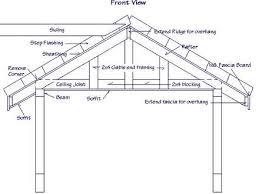 gable roof house plans gable roof framing gable roof framing plan gable roof types gabled