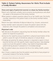 Medical Enduring Power Of Attorney by Interacting With Patients U0027 Family Members During The Office Visit
