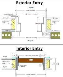 Installing Exterior Door Jamb Exterior Door Casing Image Of Exterior Door Trim Style Exterior