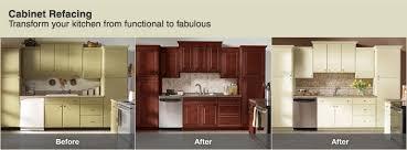 Kitchen Cabinet Refinishing Kits Astounding Kitchen Cabinet Resurfacing Kit Cool Refinish At