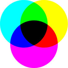 color mixing wikipedia