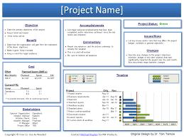 25 unique project management dashboard ideas on pinterest