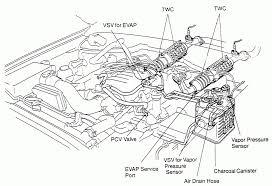 repair guides vacuum diagrams vacuum diagrams autozone in