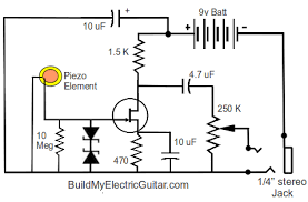 let u0027s discuss creative guitar wiring harmony central