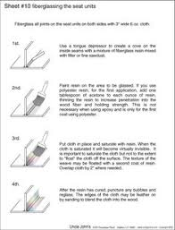 Free Wooden Jon Boat Building Plans by Jon Boat Plans Wooden Boat Kits Jeff Eddy Pinterest More