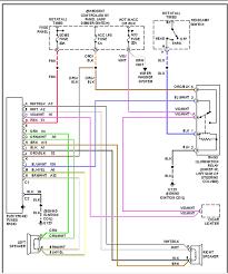 95 jeep grand cherokee radio wiring diagram wiring diagrams