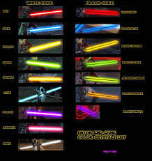 Red Color Meaning Lightsaber Colors Explained Nino U0027s Corner