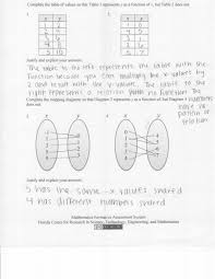 Inverse Functions Worksheet Answers Writing Functions Students Are Asked To Create Their Own Examples