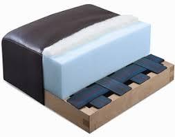 Upholstery Foam Sheet Upholstery Foam Mybecca Upholstery Foam Seat Replacement Sheet