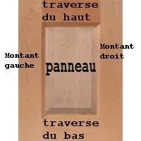 panneau cuisine portes d armoires de cuisine comprendre les choix rénover sa cuisine