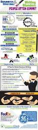 Ba Roles And Responsibilities 102 Best Business Analyst Images On Pinterest Computer Science