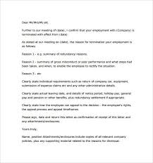 letter of dismissal template 1 fill in the blanks 2 customize