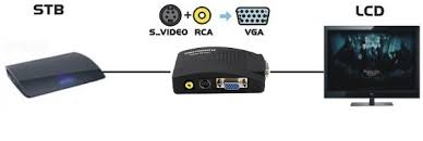 bnc composite rca s video to vga video converter si mt tp02