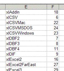 understanding the excel object model from a net developer u0027s